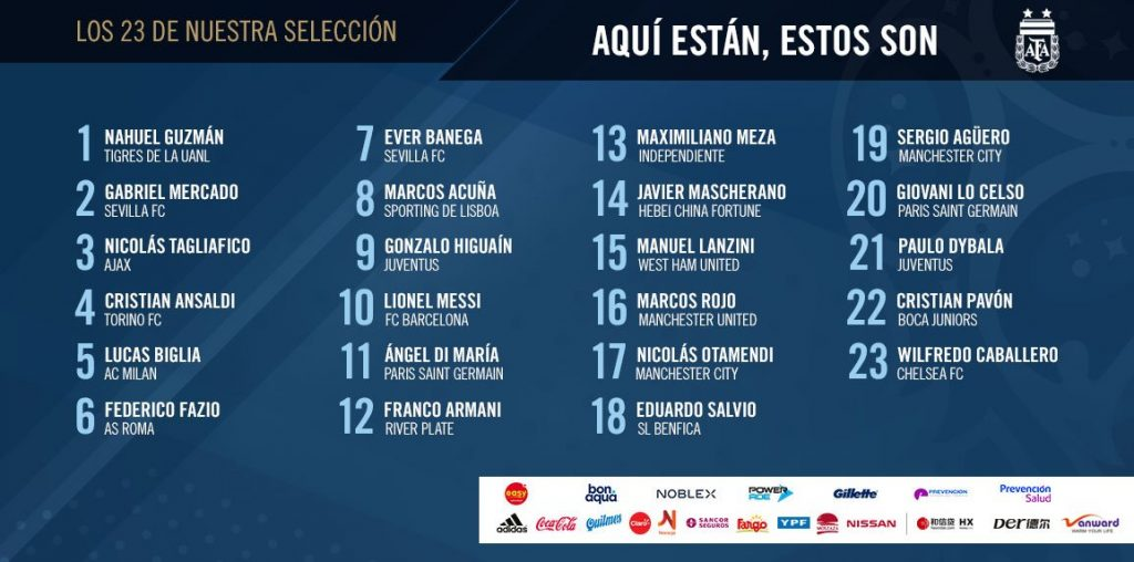 Die aktuellen WM Rückennummern 2018 von Argentinien.