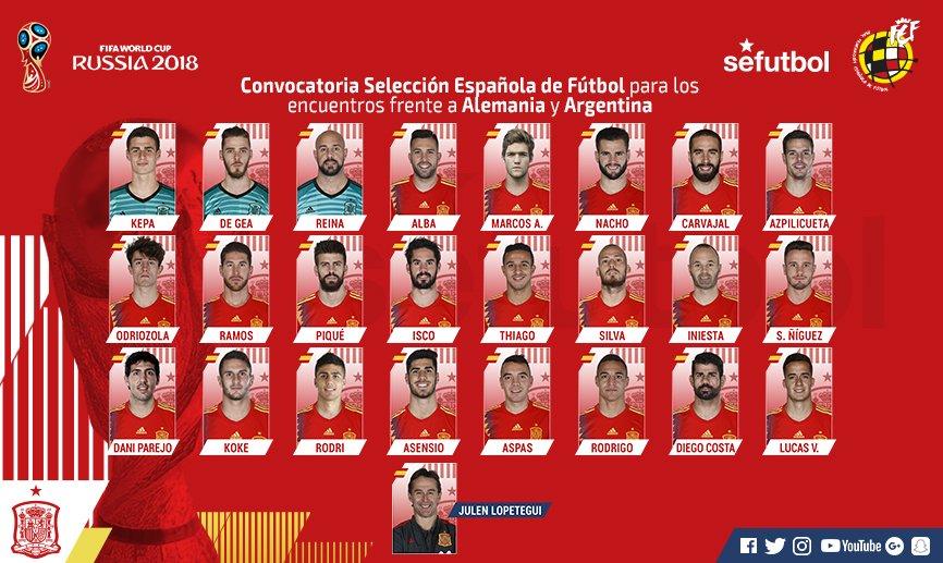 Rückennummer Spanien WM 2018