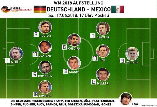 Die Aufstellung Deutschland gegen Schweden am 17.6.2018