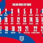 Rückennummer England WM 2018
