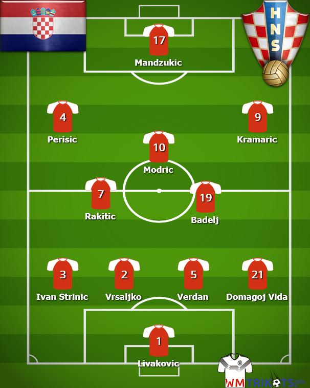 Wie sieht die Aufstellung von Kroatien bei der WM 2018 aus?