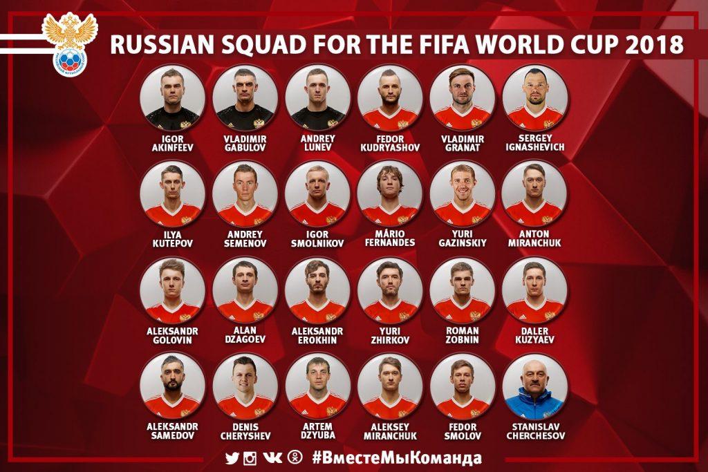 Der WM Kader von Russland 2018.