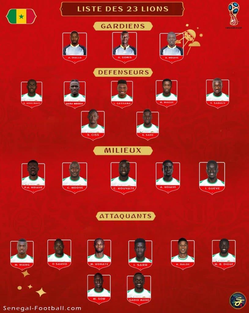 Der 23 Mann Kader von Senegal zur Fußball WM 2018.