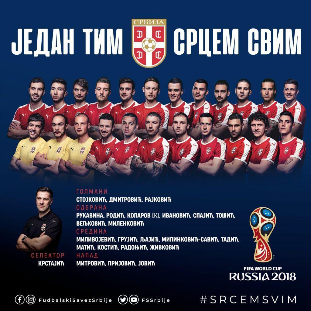 Der WM Kader von Serbien 2018.