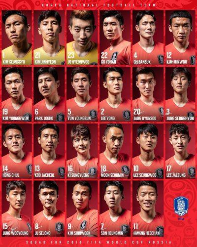 Der WM Kader von Südkorea mit allen Namen und Nummern.