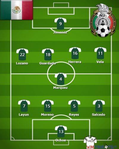So könnte die WM Aufstellung von Mexiko aussehen.