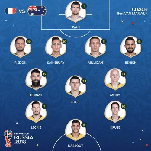 Die Startaufstellung von Australien beim 1.Spiel gegen Frankreich.