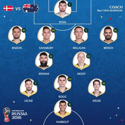 Die Startaufstellung von Australien beim 2.Spiel gegen Dänemark.