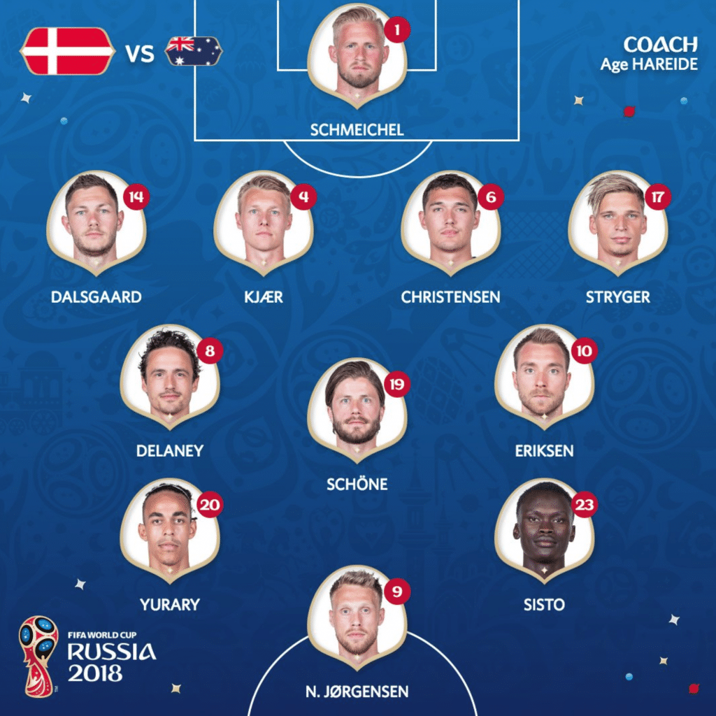 Die Aufstellung beim 2.Spiel von Dänemark gegen Australien.