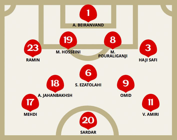 Die iranische Aufstellung gegen Portugal beim 3.Gruppenspiel.