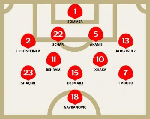 Die taktische Aufstellung der Schweiz gegen Costa Rica im 3.Gruppenspiel.