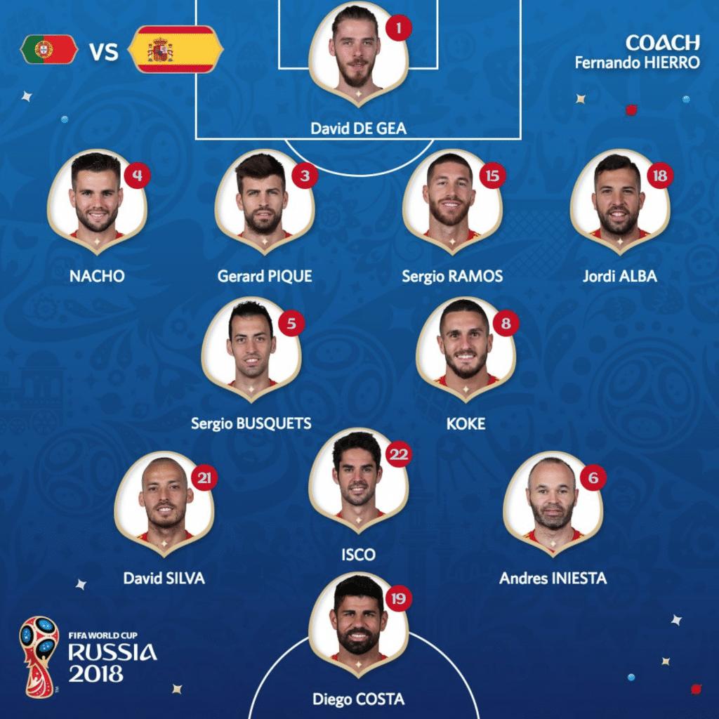 Die Startaufstellung von SPANIEN beim 1.Spiel gegen Portugal.