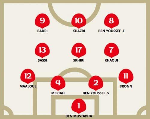 Die Aufstellung von Tunesien bei der Fußball WM 2018 im 2.Gruppenspiel gegen Belgien.