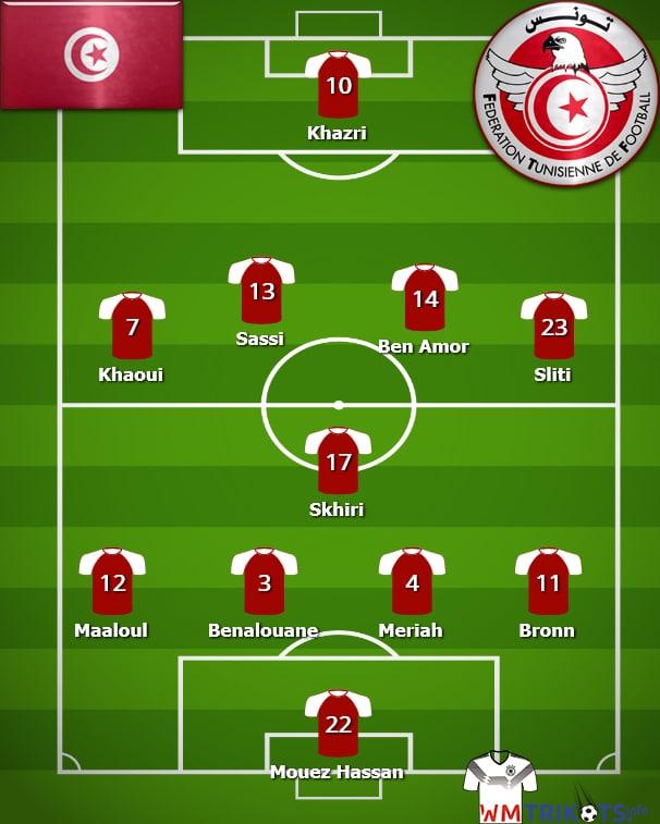 So könnte die WM Aufstellung von Tunesien aussehen.