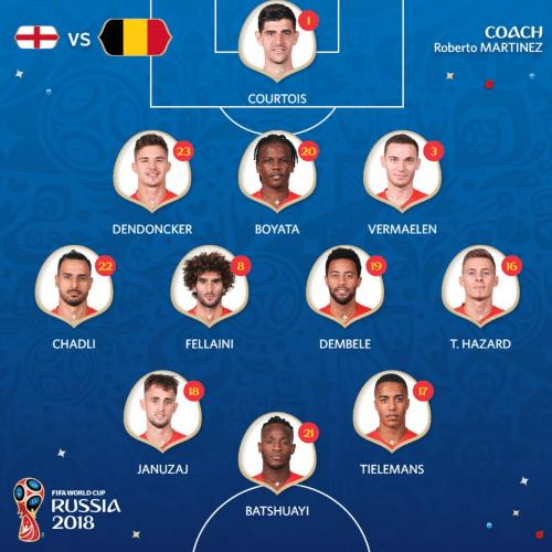 Aufstellung von Belgien gegen England am 3.Gruppenspieltag.