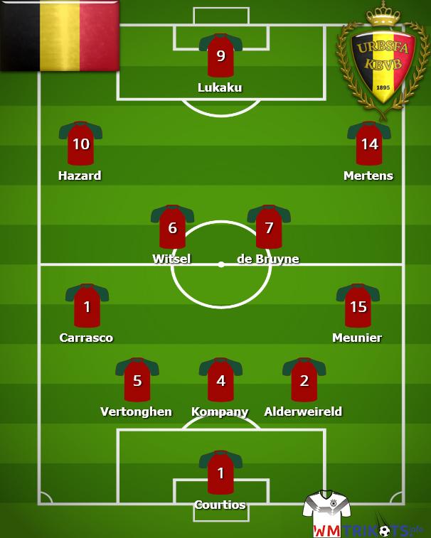 Wie sieht die Aufstellung von Belgien bei der WM 2018 aus?