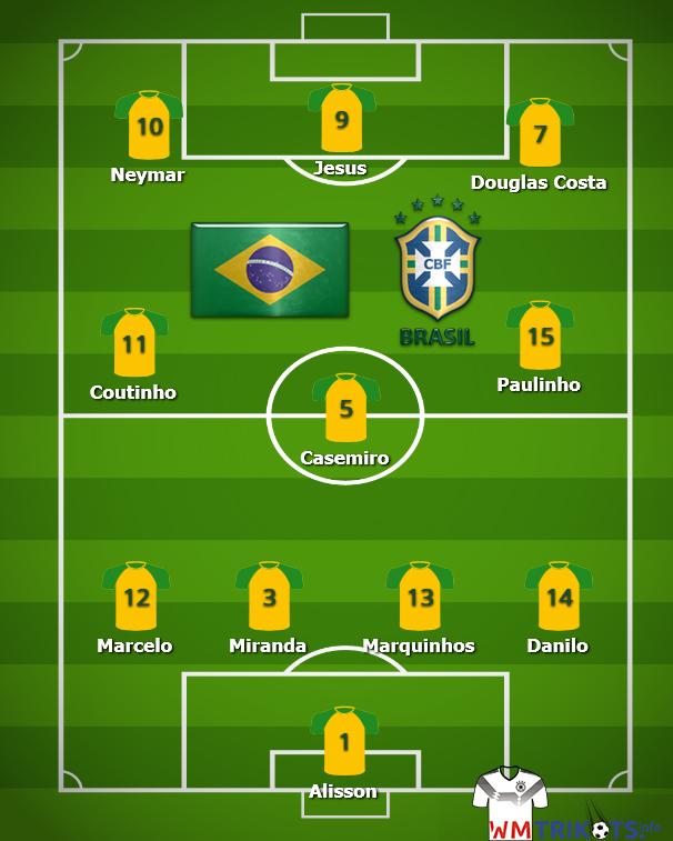 Wie sieht die Aufstellung von Brasilien bei der WM 2018 aus?