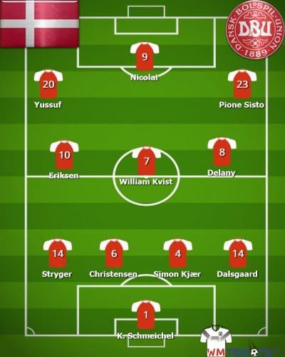 Die mögliche Aufstellung von Dänemark bei der Fußball WM 2018.