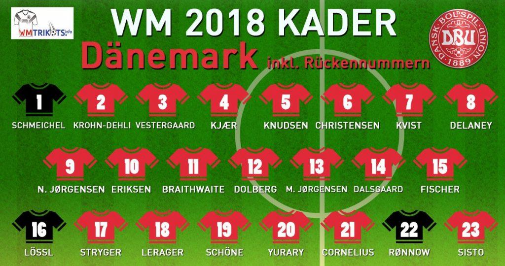 Das ist der WM Kader von Dänemark mit allen Spielernamen und Rückennummern 2018.