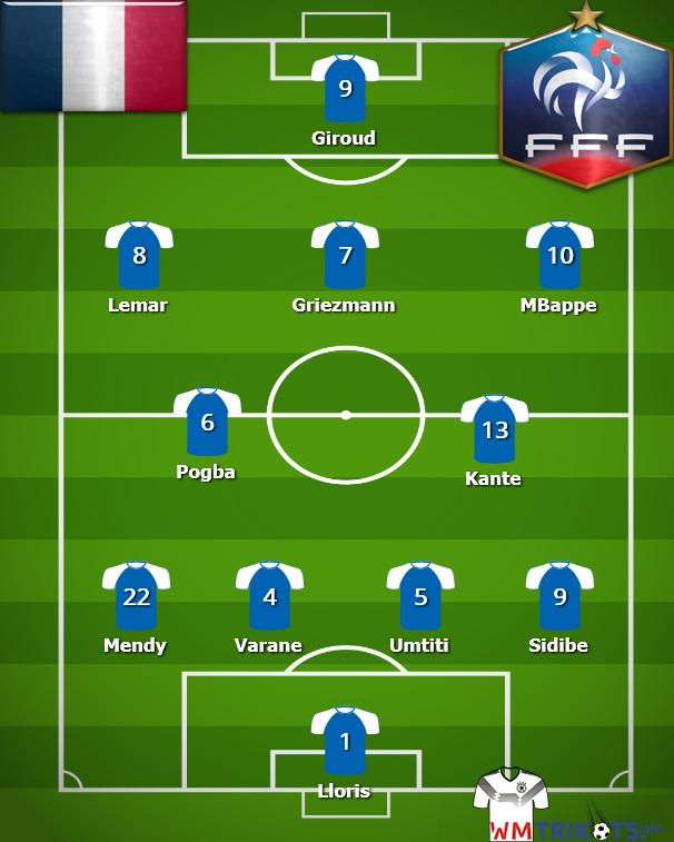 Wie sieht die Aufstellung von Frankreich bei der WM 2018 aus?