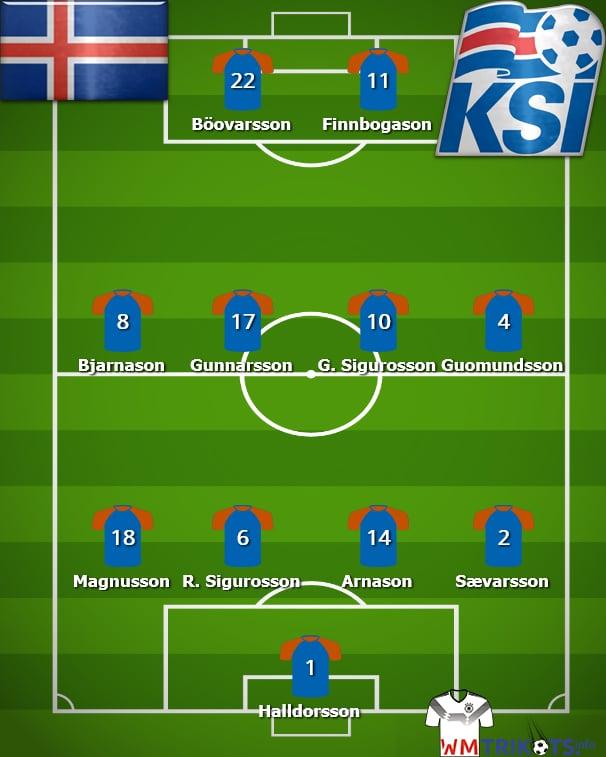 Islands Startaufstellung bei der Fußball Wm 2018.