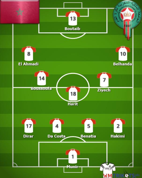 Wie sieht die Aufstellung von Marokko bei der WM 2018 aus?