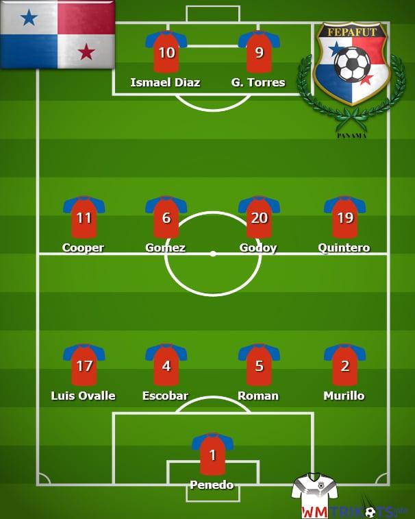 Die mögliche Startaufstellung von Panama zur Fußball WM 2018.