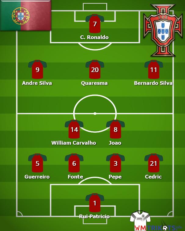 Wie sieht die Aufstellung von Portugal bei der WM 2018 aus?