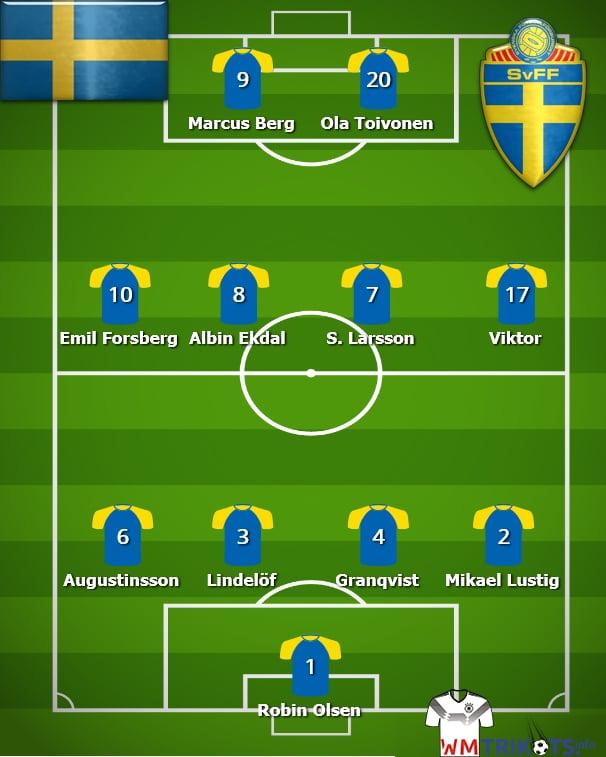 Das könnte die Startaufstellung von Schweden sein.