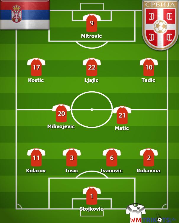Wie sieht die Aufstellung von serbien bei der WM 2018 aus?
