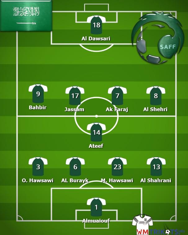 Wie sieht die Aufstellung von Saudi Arabien bei der WM 2018 aus?