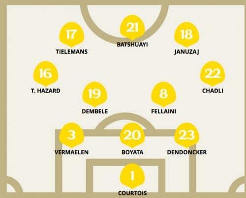 Taktische Aufstellung von Belgien gegen England am 3.Gruppenspieltag.