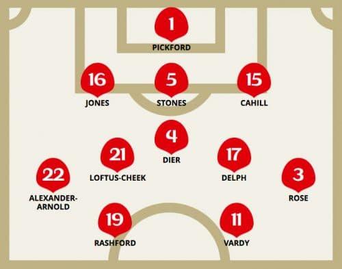 Taktische Aufstellung von England gegen Belgien am 3.Gruppenspieltag.