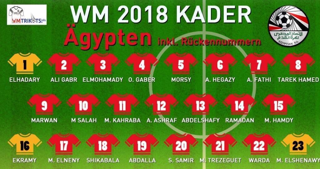 Das ist der WM Kader von Ägypten mit allen Spielernamen und Rückennummern 2018.