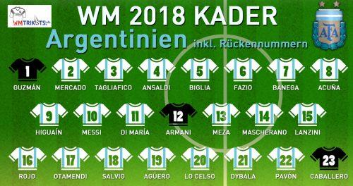 Das ist der WM Kader von Argentinien mit allen Spielernamen und Rückennummern 2018.