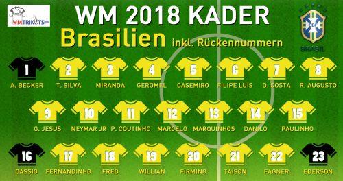 Das ist der WM Kader von Brasilien mit allen Spielernamen und Rückennummern 2018.