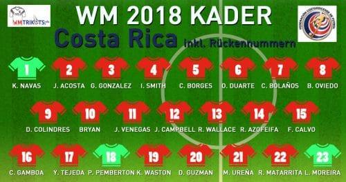 Der WM Kader 2018 von Costa-Rica mit allen Spielernamen und Rückennummern zur Fußball WM 2018.