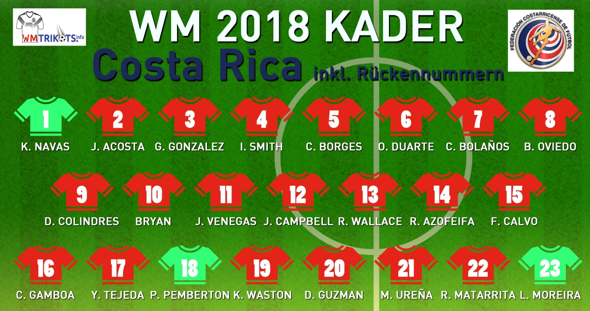 Costa Rica Wm Kader