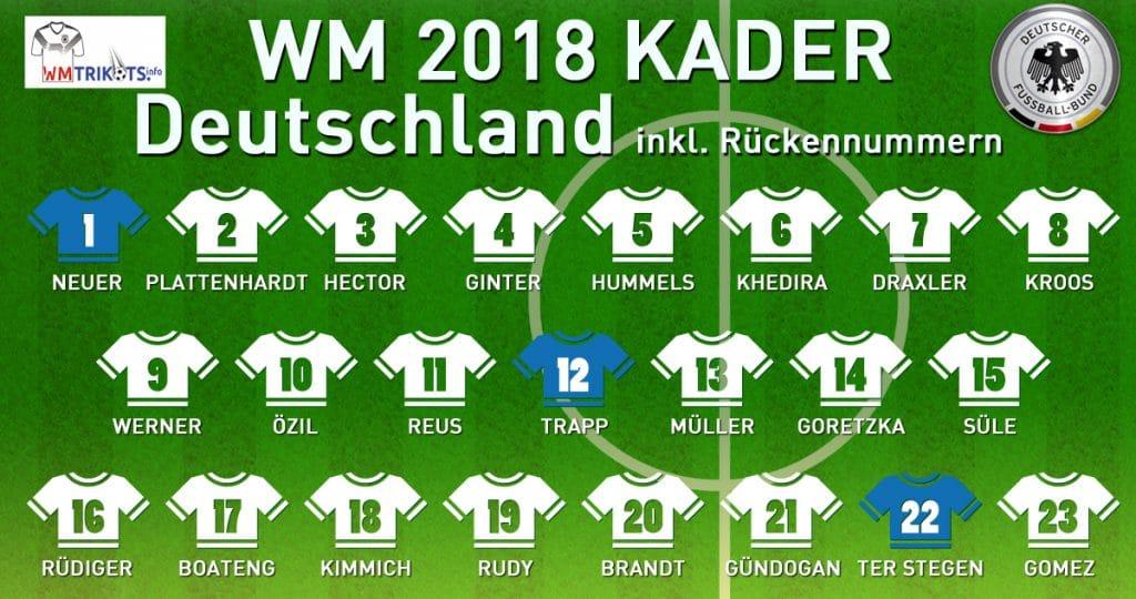 Das ist der WM Kader von Deutschland mit allen Spielernamen und Rückennummern 2018.