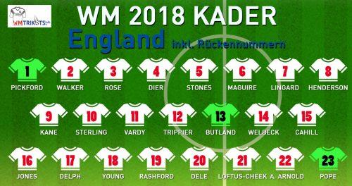 Der WM Kader 2018 von England mit allen Spielernamen und Rückennummern zur Fußball WM 2018.