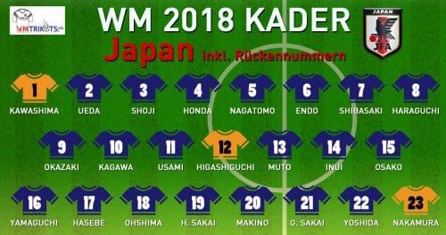 Das ist der WM Kader von Japan mit allen Spielernamen und Rückennummern 2018.