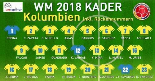 Der WM Kader 2018 von Kolumbien mit allen Spielernamen und Rückennummern zur Fußball WM 2018.