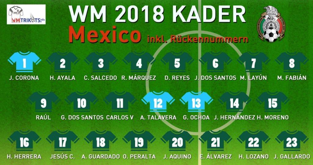 Das ist der endgültige WM Kader von Mexiko 2018.
