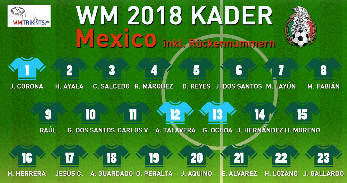 Mexiko Wm Kader 2021
