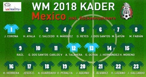 Das ist der WM Kader von Mexico mit allen Spielernamen und Rückennummern 2018.
