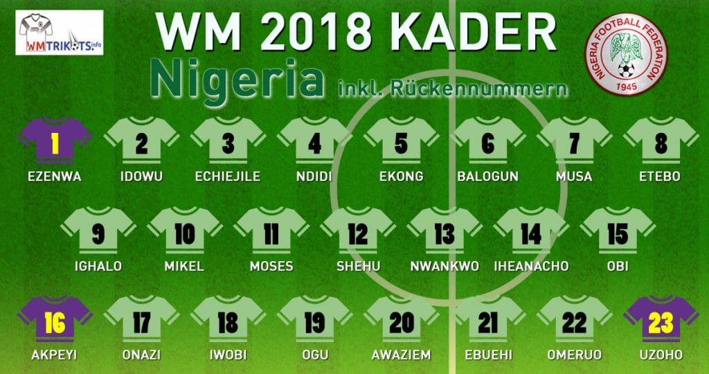 Das ist der WM Kader von Nigeria mit allen Spielernamen und Rückennummern 2018.