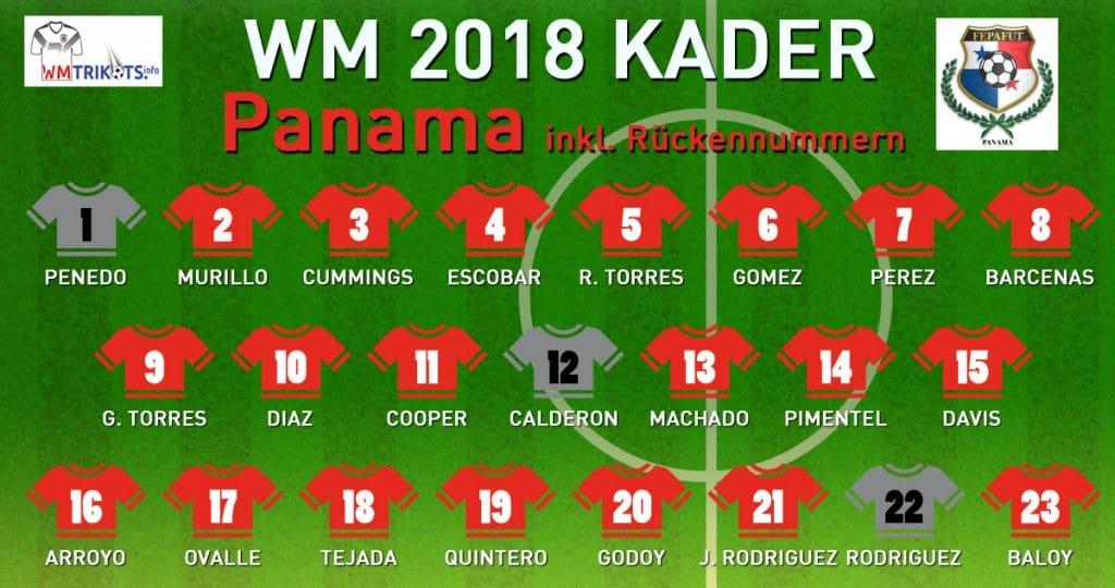 Das ist der WM Kader von Panama mit allen Spielernamen und Rückennummern 2018.