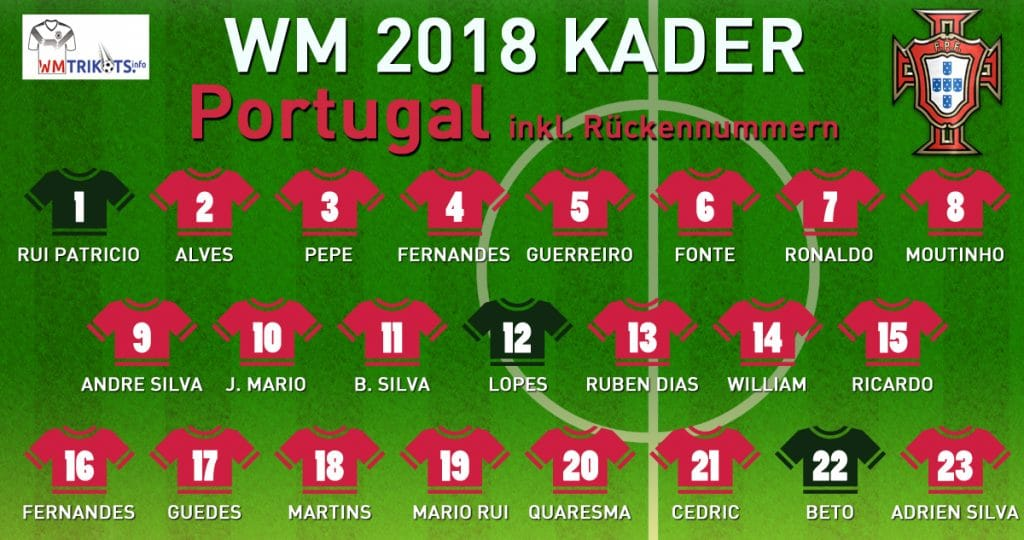 Das ist der WM Kader von Portugal mit allen Spielernamen und Rückennummern 2018.