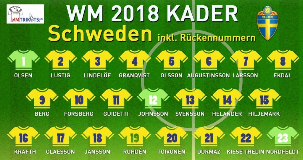 Der WM Kader 2018 von Schweden mit allen Spielernamen und Rückennummern zur Fußball WM 2018.