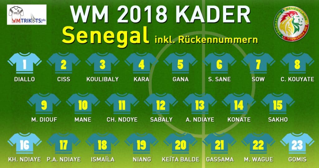 Der WM Kader 2018 von Senegal mit allen Spielernamen und Rückennummern zur Fußball WM 2018.